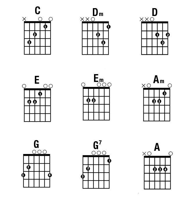 cach-bam-hop-am-guitar-co-ban